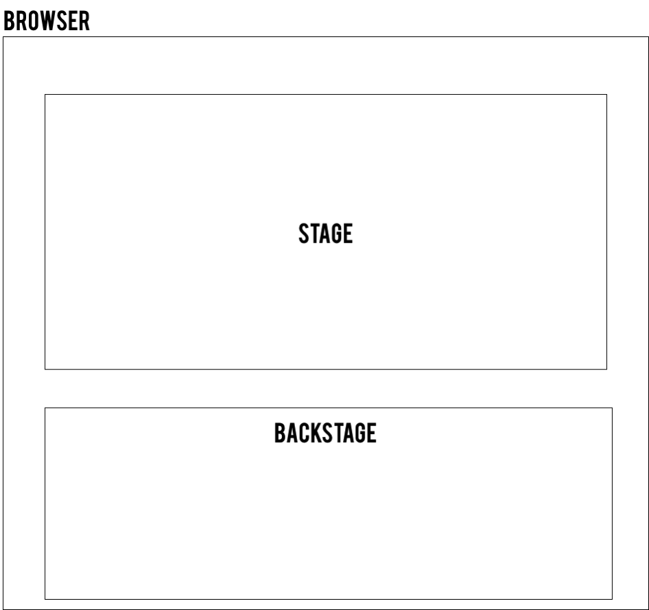 StageWireframe