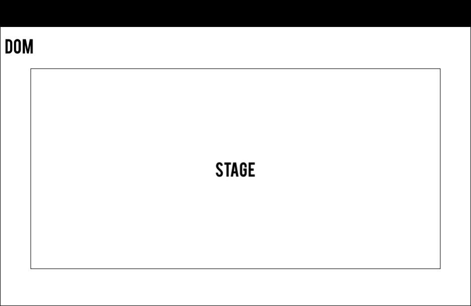 StageZeroWireframe
